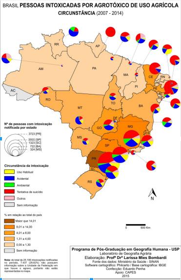 Pessoas intoxicadas por agrotóxicos 2007-2014